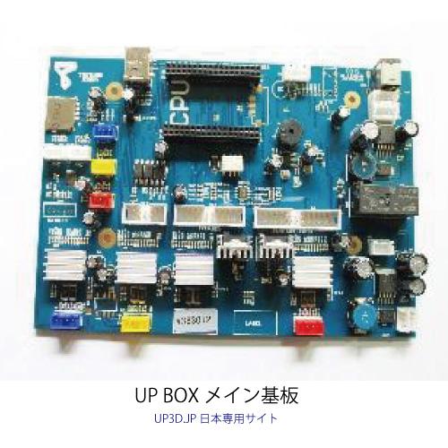 UPBOXParts